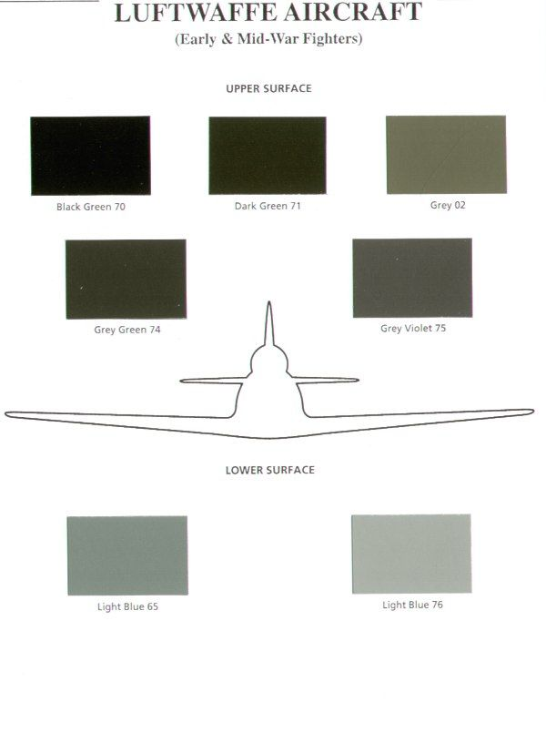 Iliad Design - Luftwaffe Aircraft Early & Mid-War Fighters Colour Chart # CC02