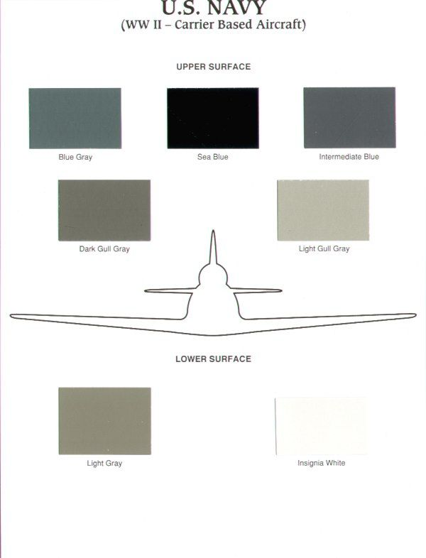 Iliad Design - U.S. Navy WWII Carrier Based Aircraft Colour Chart # CC06