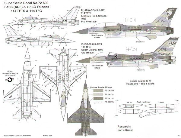 Microscale 1/72 General-Dynamics F-16B/C Falcons # SS72899