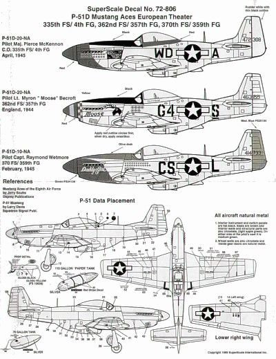 Microscale 1/72 North-American P-51D Mustang Aces 8th Air Force # SS72806