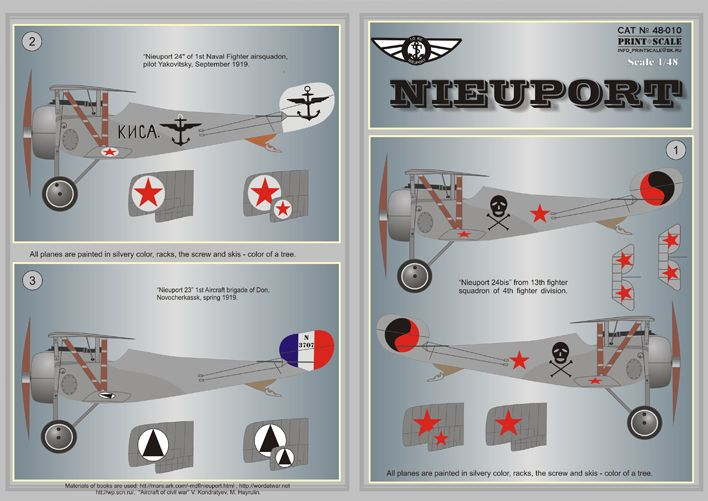 Print Scale Decals 1/48 Nieuport # 48010R