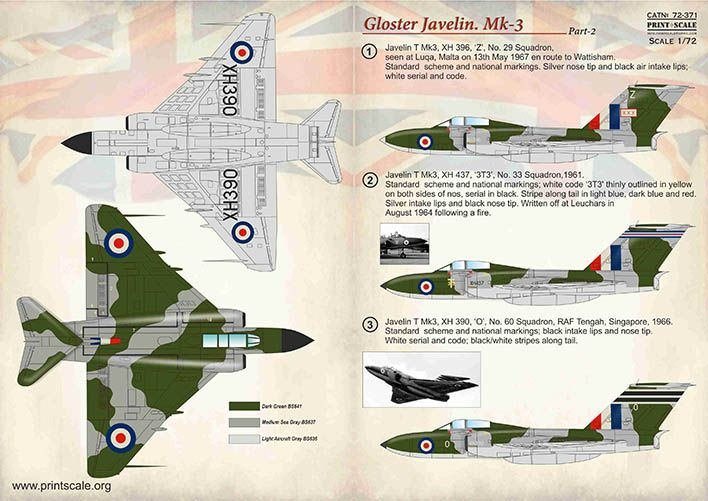 Print Scale Decals 1/72 Gloster Javelin Mk.3 Part 2 # 72371