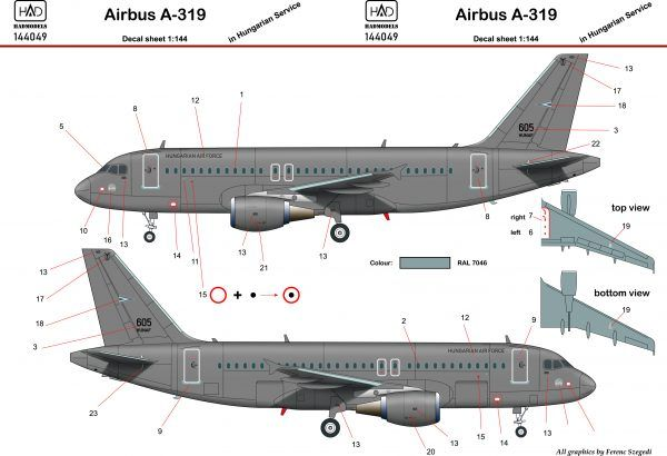 HAD Models 1/144 Airbus A-319 in Hungarian Air Force Service # 144049