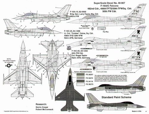 Microscale 1/48 General-Dynamics F-16A/Lockheed-Martin F-16C Flagships Part 2 # SS480907