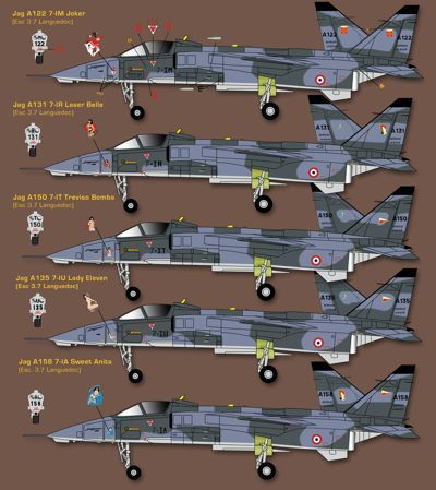Zotz 1/48 French Sepecat Jaguar w/Nose Art in Kosovo # 48044